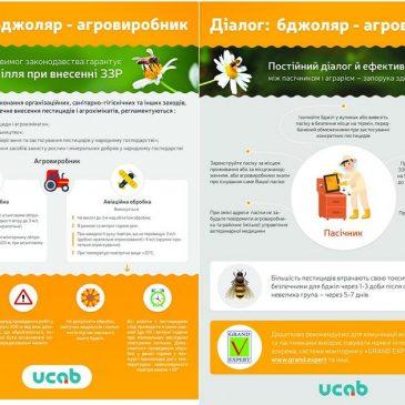 До відома бджолярів та агровиробників